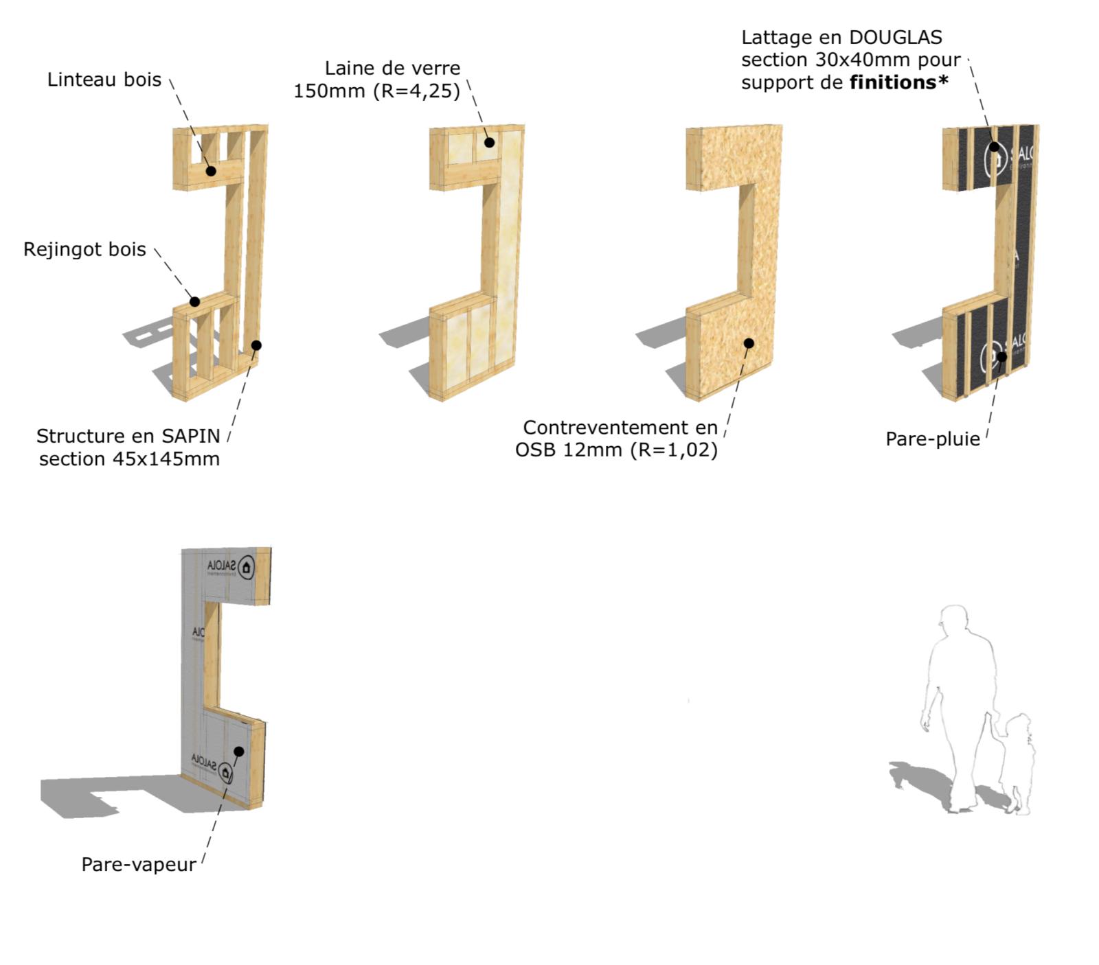 Comment assembler un mur ossature en bois ?